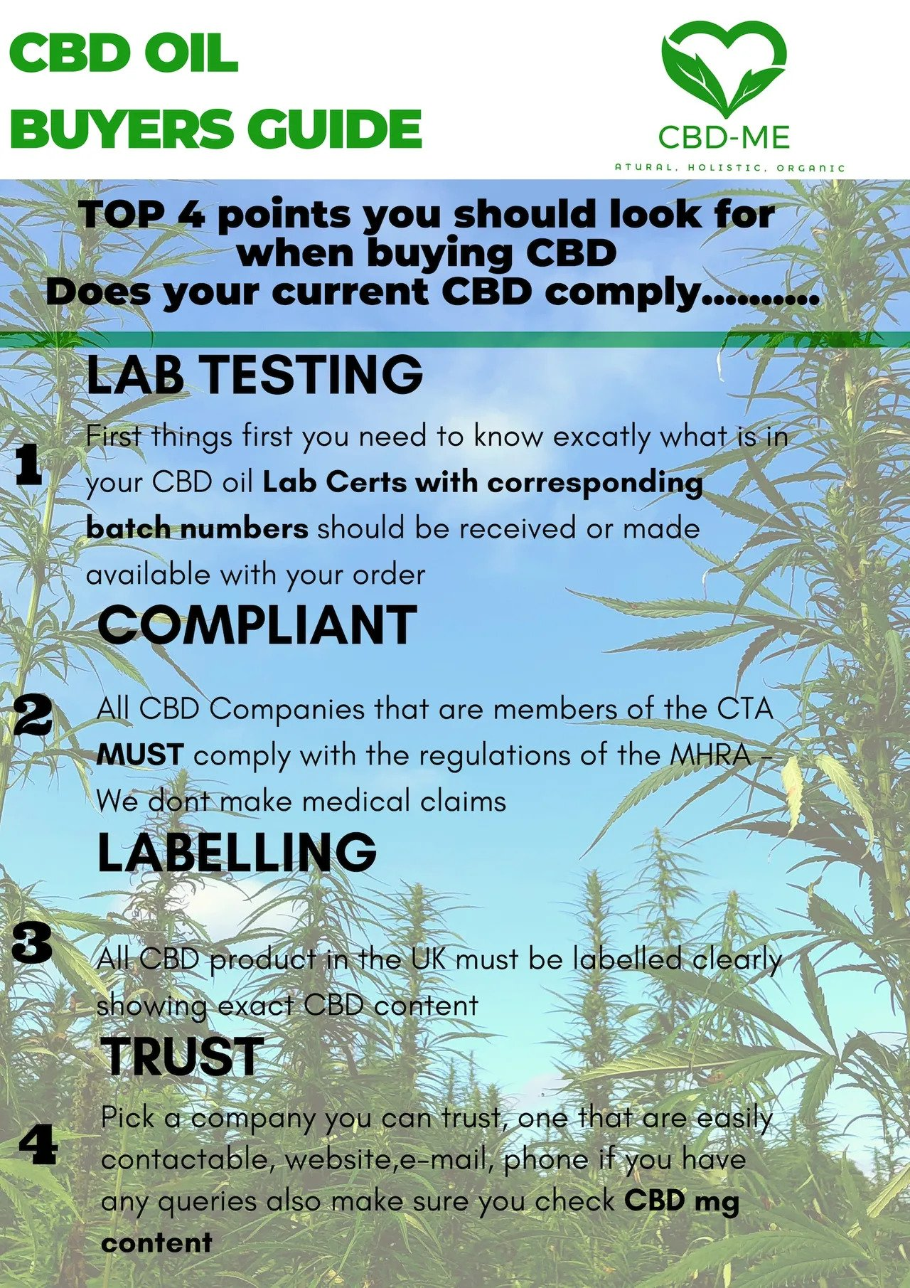 A Guide on buying CBD